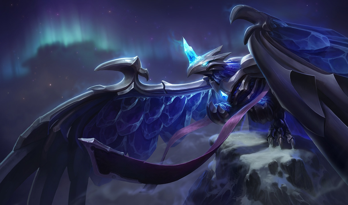 Combo Anivia League of Legends