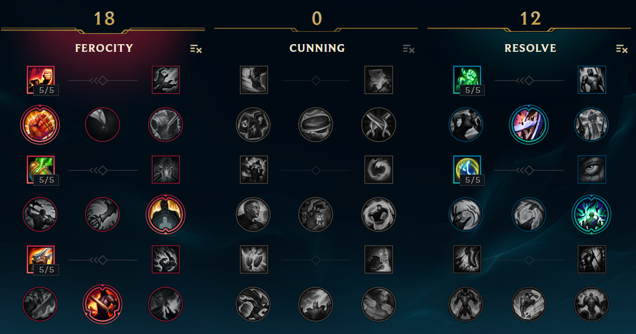 Combo Kog'Maw League of Legends